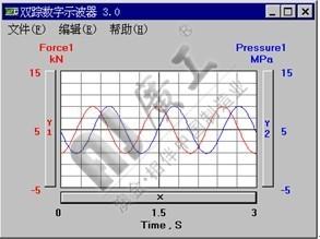 5%fs;   5.7两级伺服阀驱动单元;   5.8远程液压泵站控制功能;   5.图片